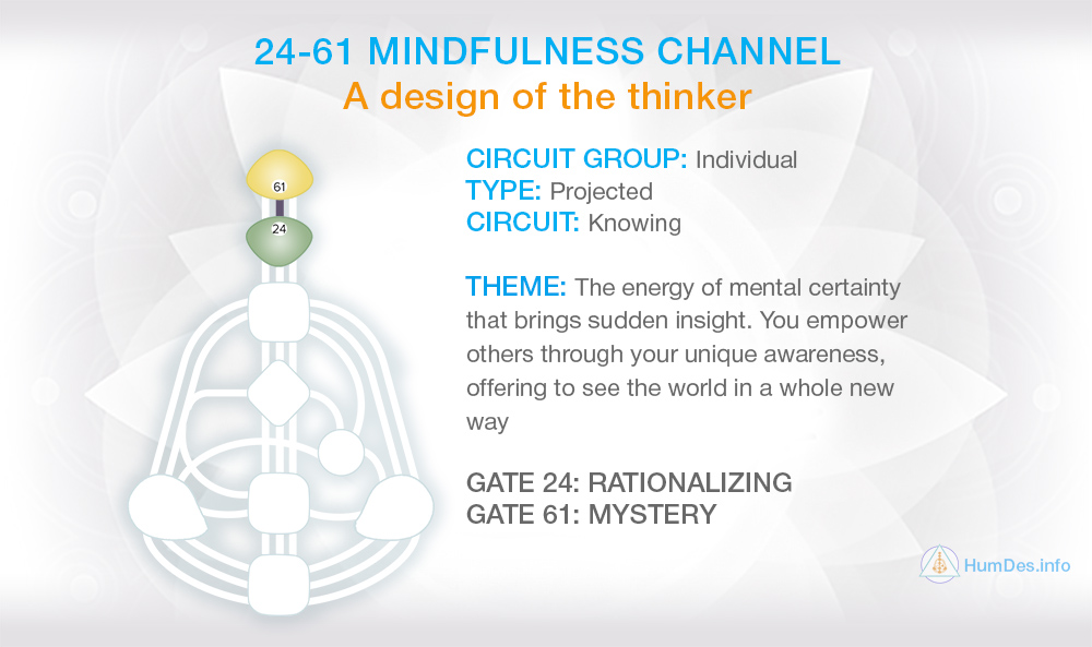 Channel 24-61 Human Design, Channel Mindfulness