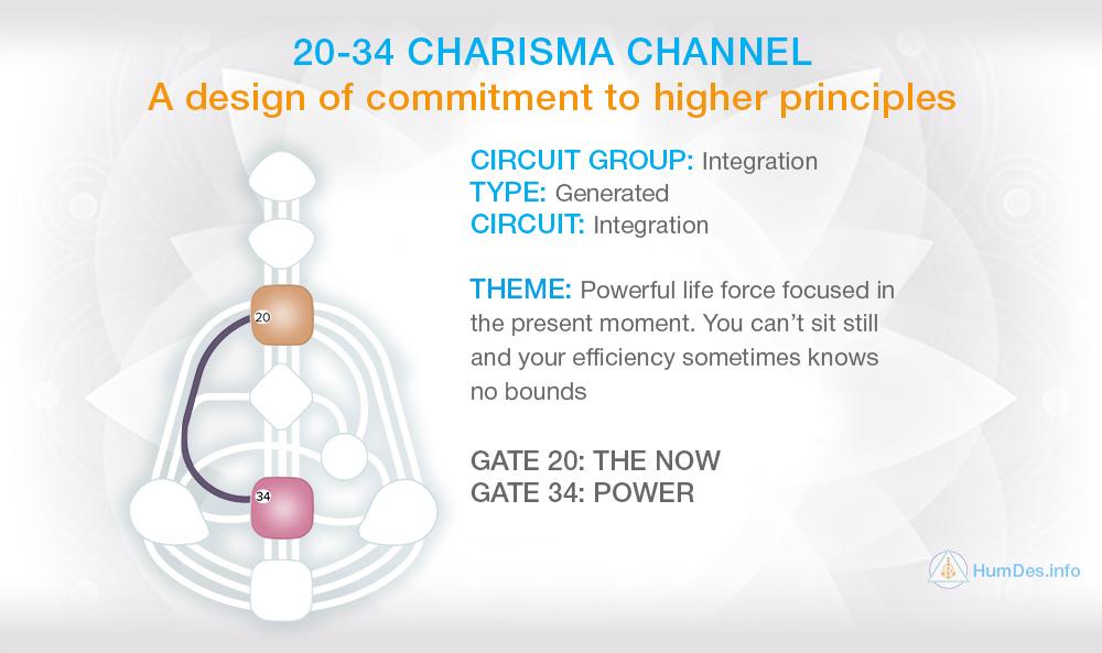 Channel 20-34 Human Design, Channel Charisma