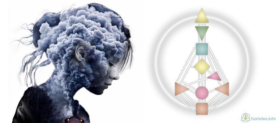 False Self Manifesting Generator Human Design