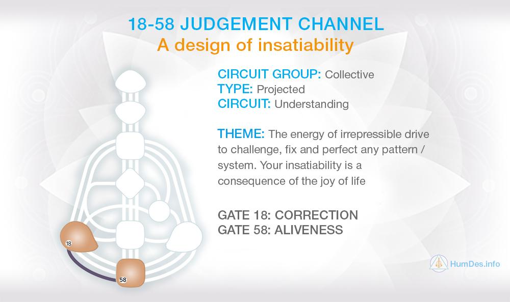 Channel 18-58 Human Design, Channel Judgement
