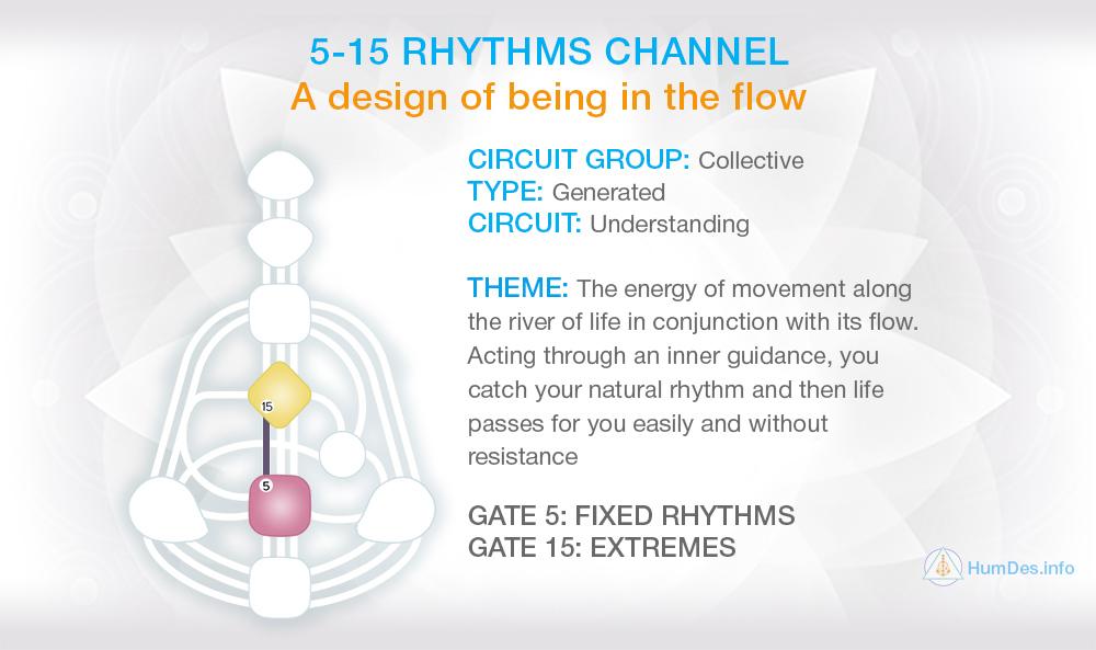Channel 5-15 Human Design, Channel Rhythms
