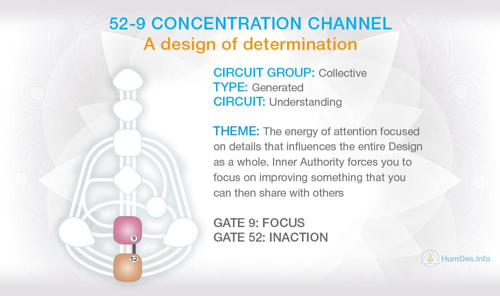 Channel 9-52 Human Design, Channel Concentration