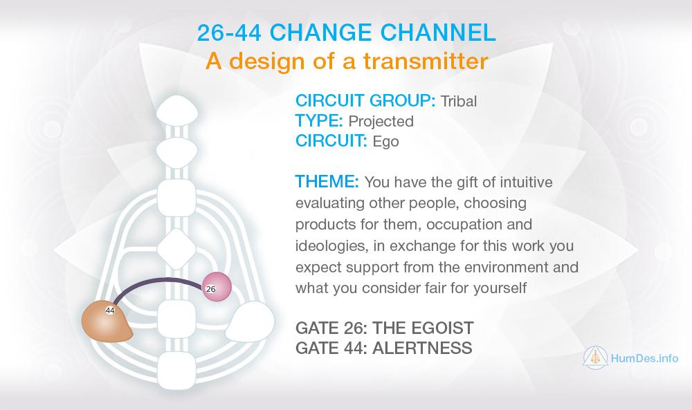 Channel 26-44 Human Design, Channel Change