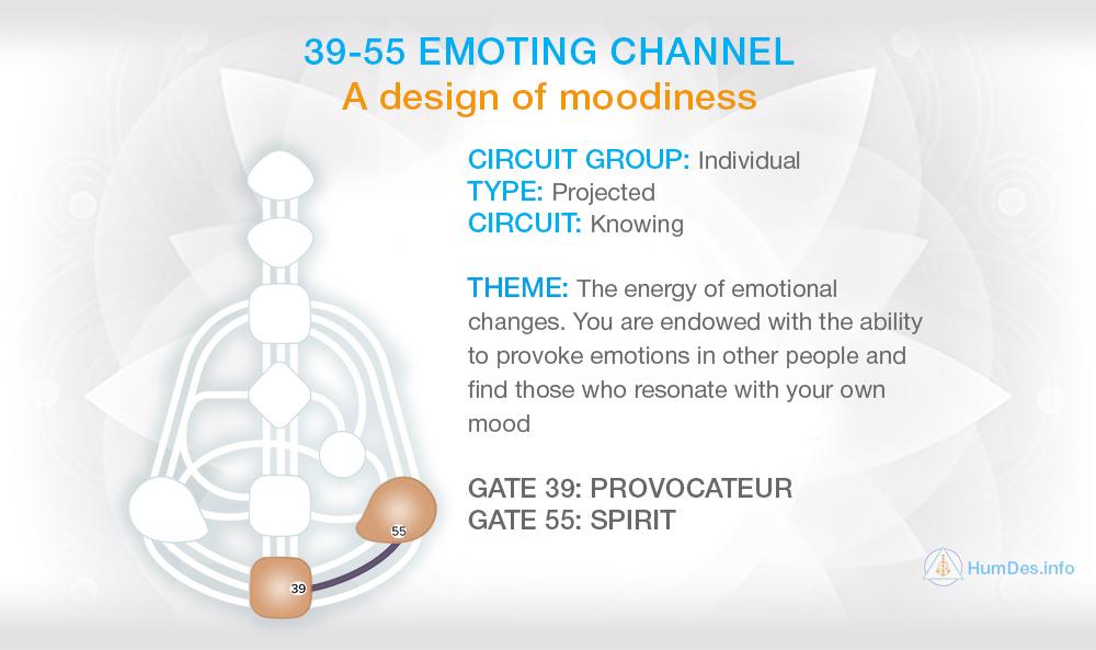Channel 39-55 Human Design, Channel Emoting