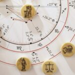 Human Design and Astrology